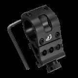 ET Aluminum Rail Weapon Mount for 1″Body